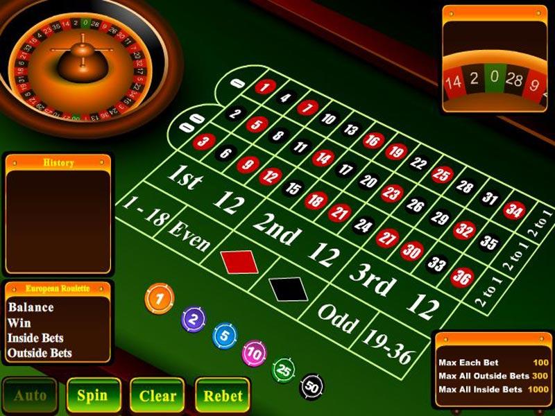nhà cái top88 - mẹo chơi roulette