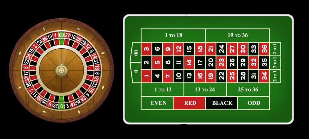 chơi roulette nhà cái top88
